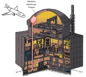 Schéma d'un impact sur une structure industrielle