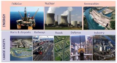 Les infrastructures industrielles et publiques vieillissent à l'échelle planétaire