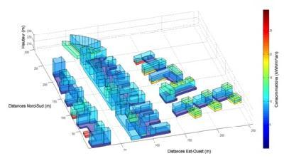 Représentation 3D des résultats obtenus dans le cadre d'une étude de conception de quartier