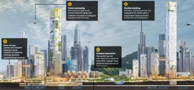 Cities of the future, https://www.nationalgeographic.com/magazine/2019/04/see-sustainable-future-city-designed-for-people-and-nature/