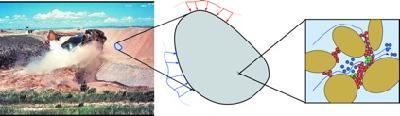 Approche multi-échelle pour la modélisation d'un sol sujet à érosion interne